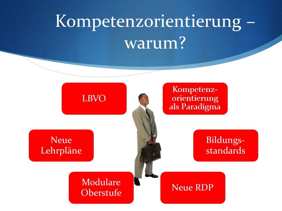 Kompetenzorientierte Leistungsbeurteilung  Warum Kompetenzorientierung.