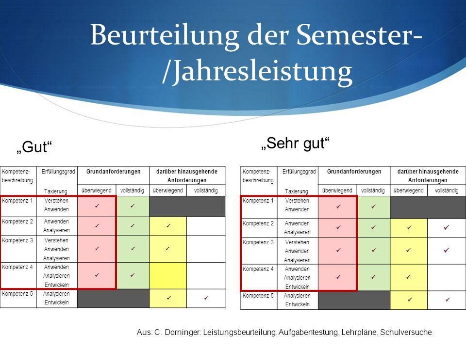 """Beurteilung der Semester- /Jahresleistung """"Gut Aus: C."""