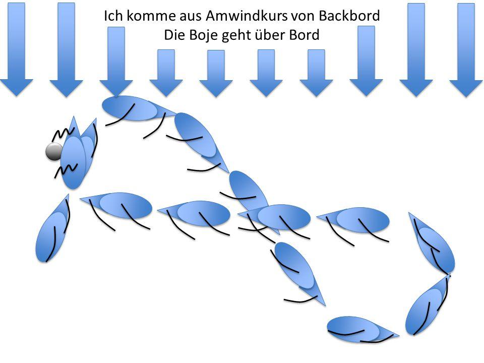 Ich komme aus Amwindkurs von Backbord Die Boje geht über Bord Funktioniert mit Animation!