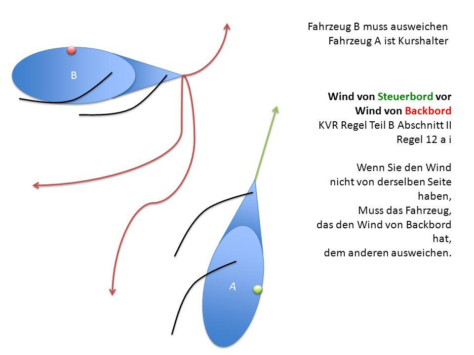A A B B Fahrzeug B muss ausweichen Fahrzeug A ist Kurshalter Wind von Steuerbord vor Wind von Backbord KVR Regel Teil B Abschnitt II Regel 12 a i Wenn Sie den Wind nicht von derselben Seite haben, Muss das Fahrzeug, das den Wind von Backbord hat, dem anderen ausweichen.