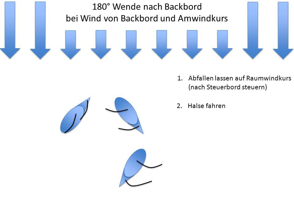 180° Wende nach Backbord bei Wind von Backbord und Amwindkurs 1.Abfallen lassen auf Raumwindkurs (nach Steuerbord steuern) 2.Halse fahren