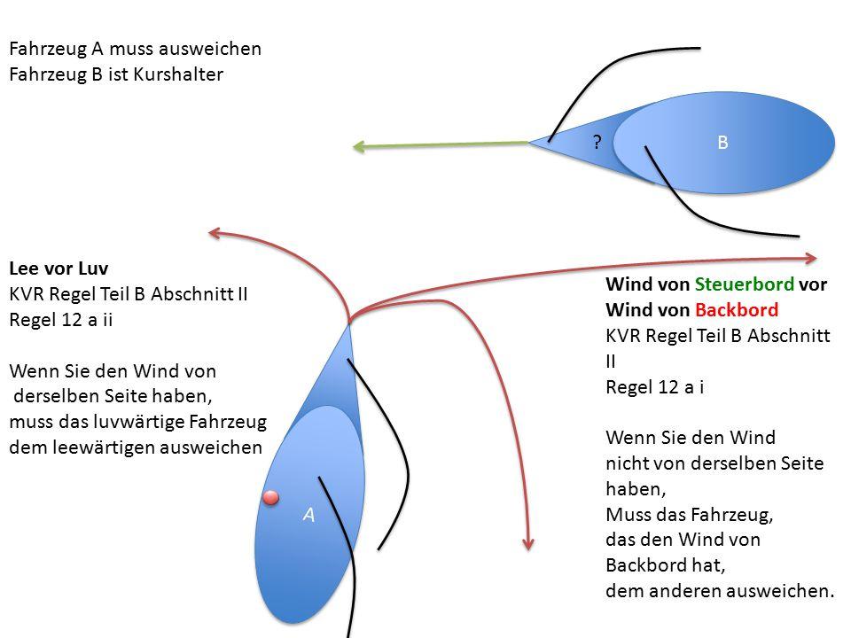 Segelstellungen Woher kommt der Wind?