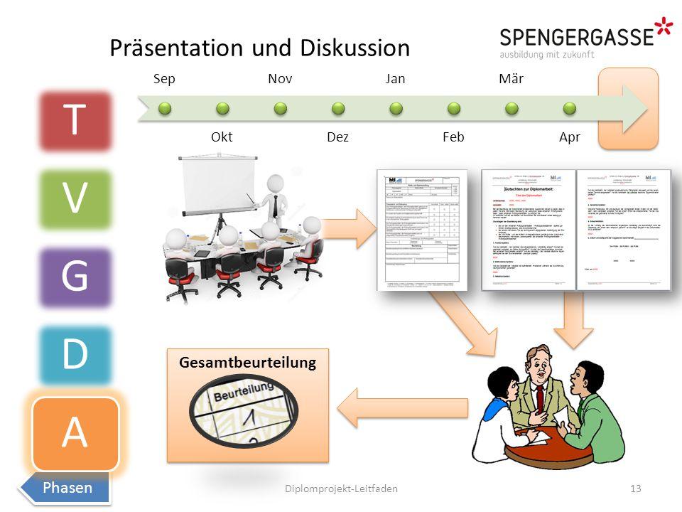 Präsentation und Diskussion Phasen Diplomprojekt-Leitfaden13 TVGDA Sep Okt Nov Dez Jan Feb Mär Apr Gesamtbeurteilung