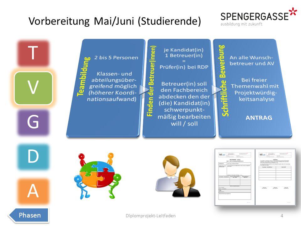 Vorbereitung Mai/Juni (Studierende) TVGDA Phasen Diplomprojekt-Leitfaden4