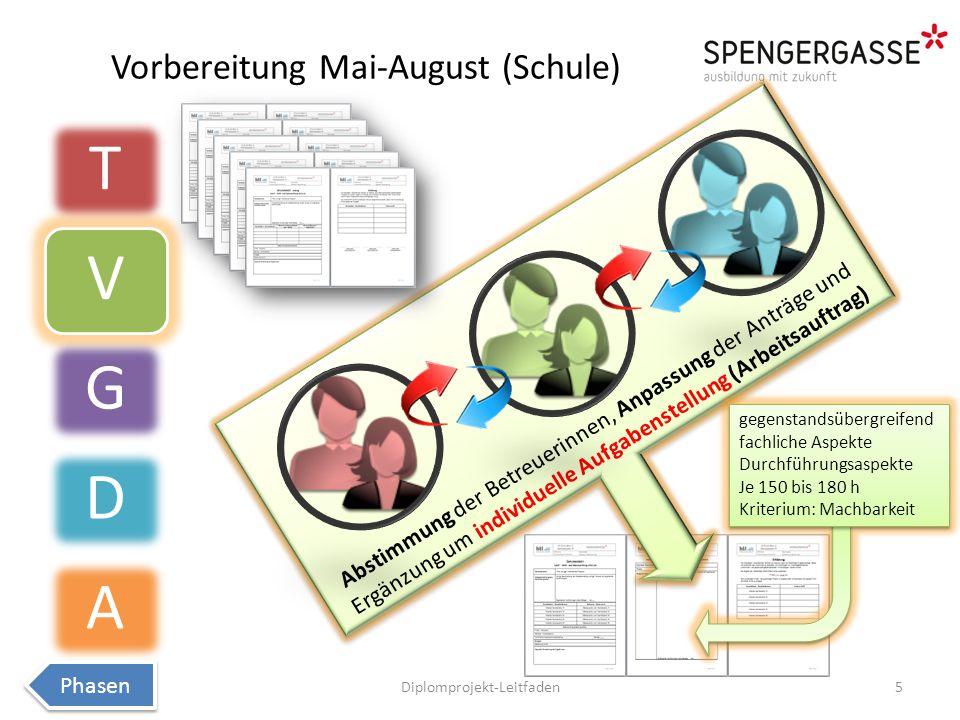 Weitere Vorbereitung (Studierende) TVGDA Phasen Diplomprojekt-Leitfaden6 Projektvorbereitungen Besprechung / Abklärung mit Firma / Institution Termine und Aufgaben über die Ferien absprechen und koordinieren.