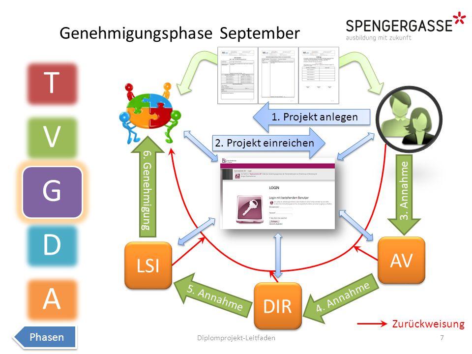 Zurückweisung Genehmigungsphase September TVGDA Phasen Diplomprojekt-Leitfaden7 DIR AV LSI 1.