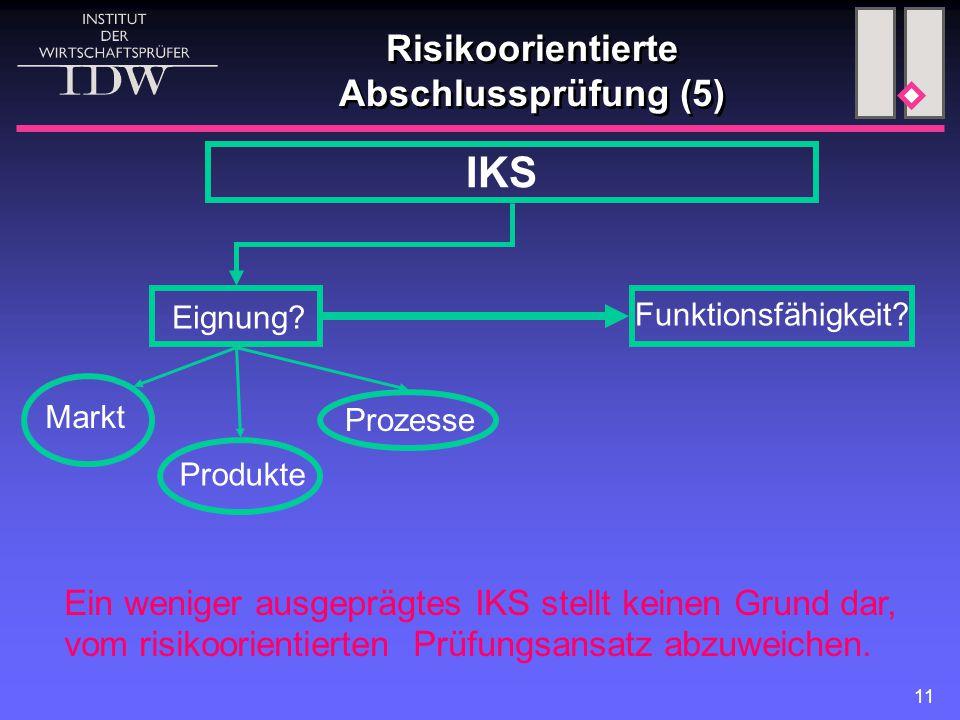11 Risikoorientierte Abschlussprüfung (5) IKS Eignung? Funktionsfähigkeit? Markt Produkte Prozesse Ein weniger ausgeprägtes IKS stellt keinen Grund da