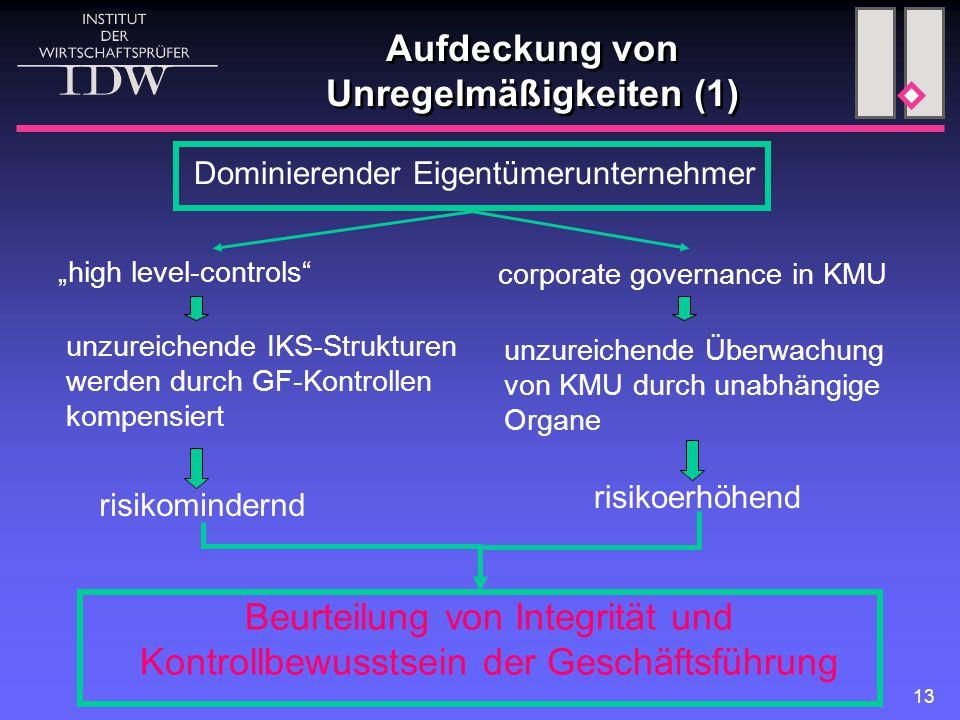 """13 Aufdeckung von Unregelmäßigkeiten (1) Dominierender Eigentümerunternehmer """"high level-controls"""" corporate governance in KMU unzureichende IKS-Struk"""