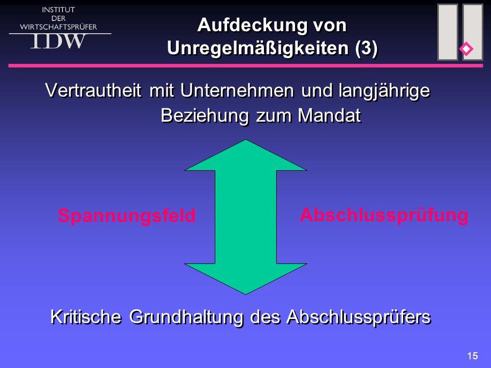 15 Aufdeckung von Unregelmäßigkeiten (3) Vertrautheit mit Unternehmen und langjährige Beziehung zum Mandat Kritische Grundhaltung des Abschlussprüfers