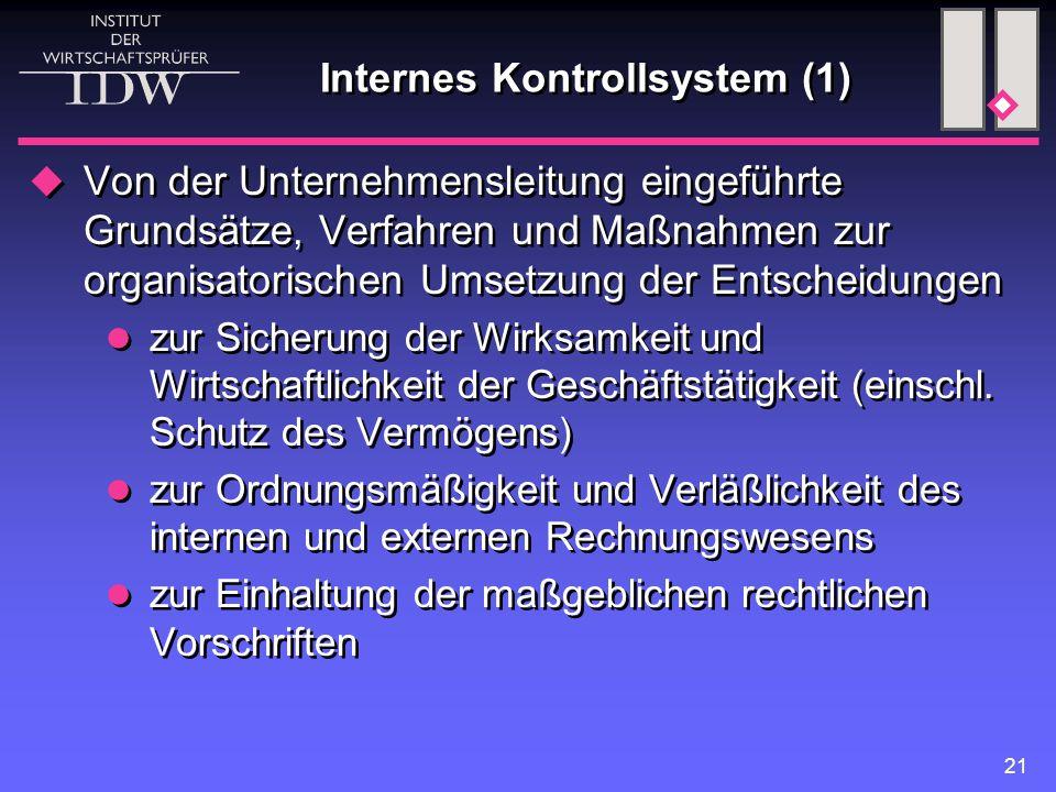 21 Internes Kontrollsystem (1)  Von der Unternehmensleitung eingeführte Grundsätze, Verfahren und Maßnahmen zur organisatorischen Umsetzung der Entsc