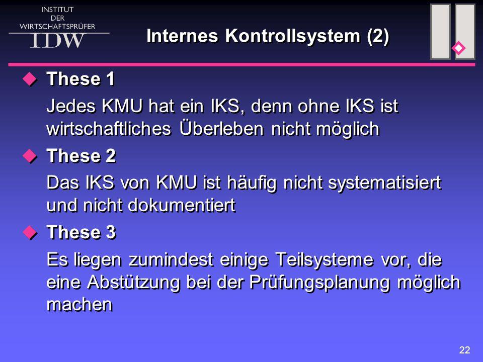22 Internes Kontrollsystem (2)  These 1 Jedes KMU hat ein IKS, denn ohne IKS ist wirtschaftliches Überleben nicht möglich  These 2 Das IKS von KMU i