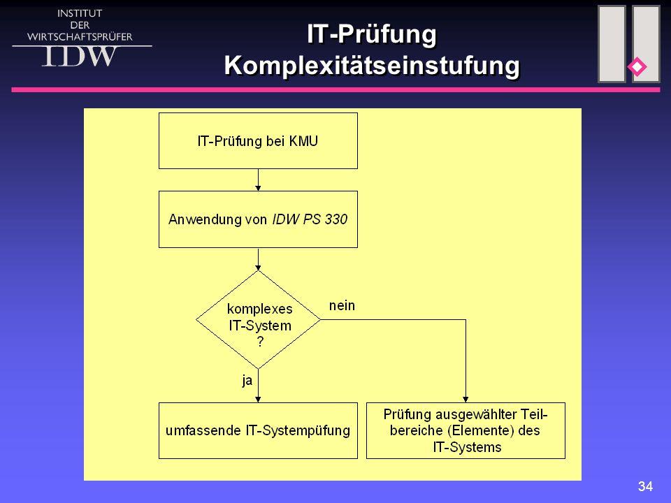 34 IT-Prüfung Komplexitätseinstufung