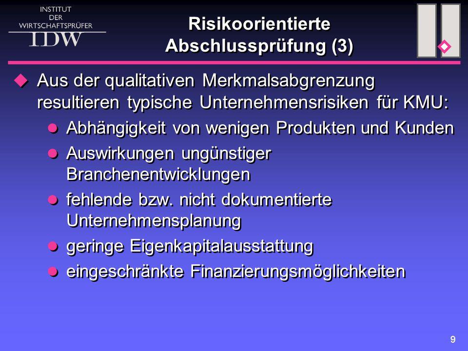 9 Risikoorientierte Abschlussprüfung (3)  Aus der qualitativen Merkmalsabgrenzung resultieren typische Unternehmensrisiken für KMU: Abhängigkeit von
