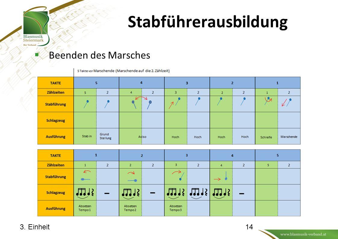 Stabführerausbildung  Beenden des Marsches 3. Einheit14