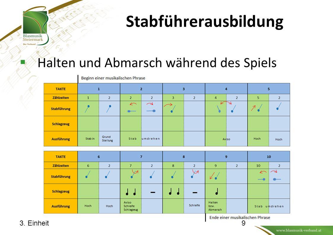 Stabführerausbildung  Beendigung des Defilierstreiches mit darauffolgendem Einschlagen 3.