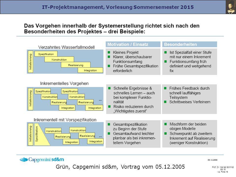 IT-Projektmanagement, Vorlesung Sommersemester 2015 Prof. Dr. Herrad Schmidt SS 15 V2, Folie 15 Grün, Capgemini sd&m, Vortrag vom 05.12.2005
