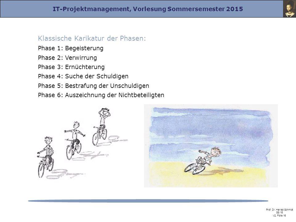 IT-Projektmanagement, Vorlesung Sommersemester 2015 Prof. Dr. Herrad Schmidt SS 15 V2, Folie 16 Klassische Karikatur der Phasen: Phase 1: Begeisterung