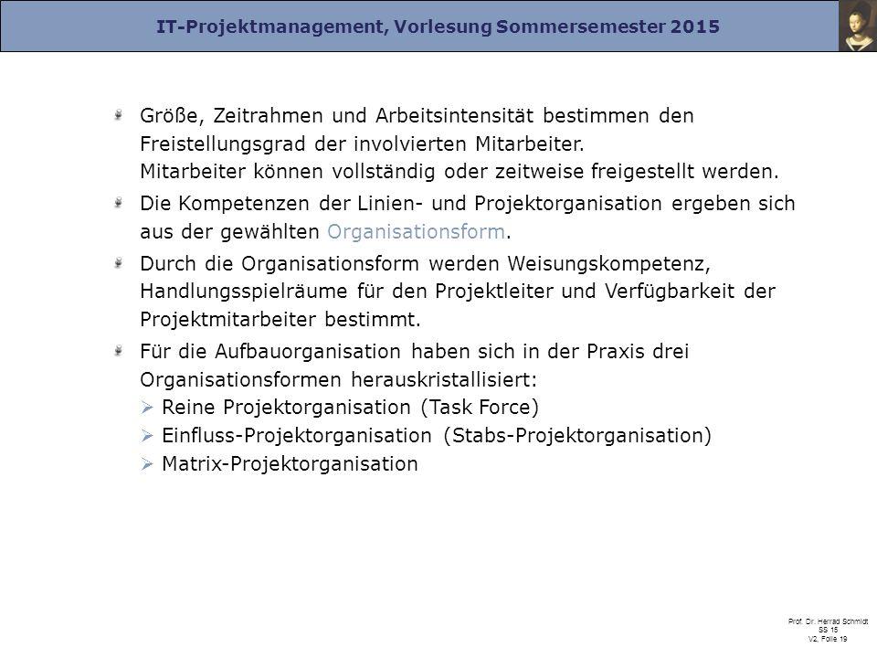 IT-Projektmanagement, Vorlesung Sommersemester 2015 Prof. Dr. Herrad Schmidt SS 15 V2, Folie 19 Größe, Zeitrahmen und Arbeitsintensität bestimmen den