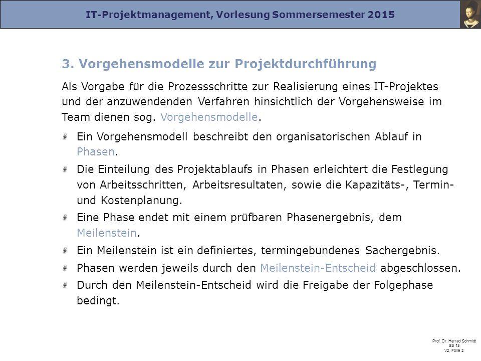 IT-Projektmanagement, Vorlesung Sommersemester 2015 Prof. Dr. Herrad Schmidt SS 15 V2, Folie 2 3. Vorgehensmodelle zur Projektdurchführung Als Vorgabe