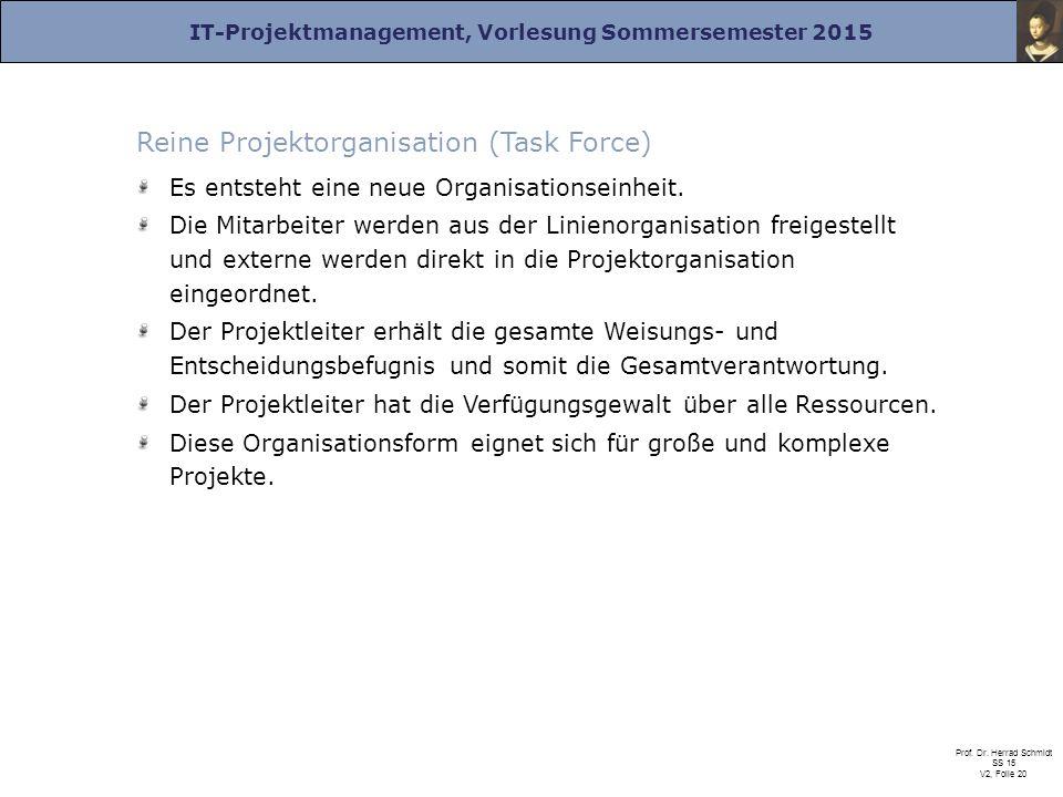 IT-Projektmanagement, Vorlesung Sommersemester 2015 Prof. Dr. Herrad Schmidt SS 15 V2, Folie 20 Reine Projektorganisation (Task Force) Es entsteht ein