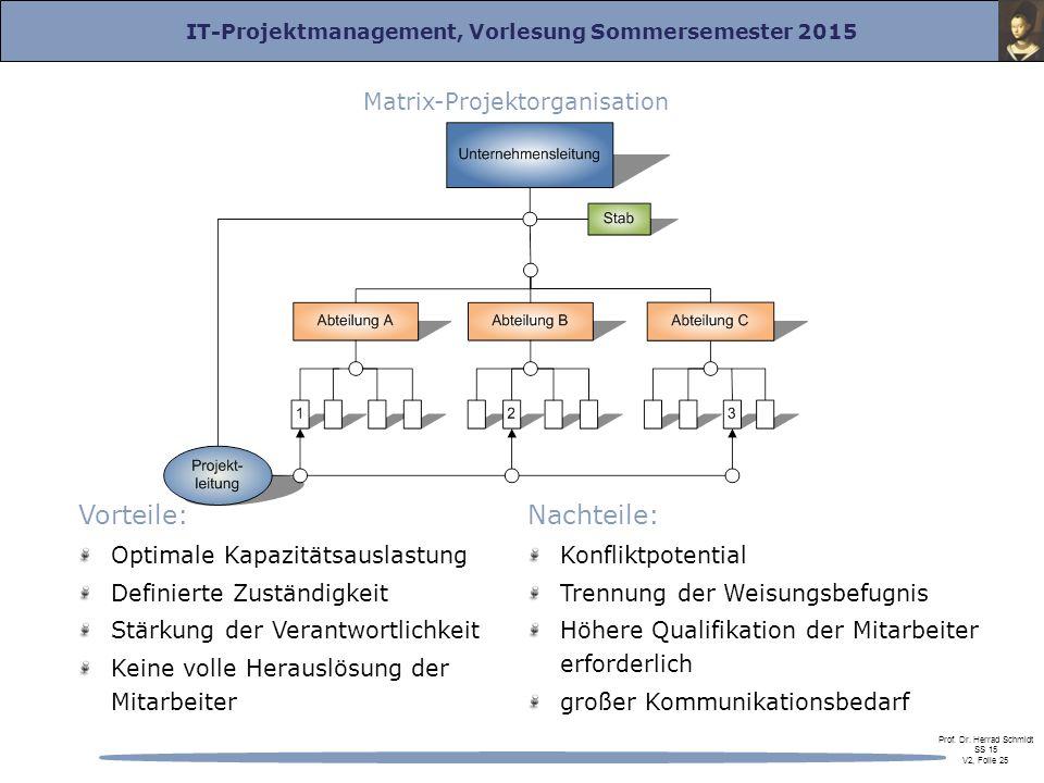 IT-Projektmanagement, Vorlesung Sommersemester 2015 Prof. Dr. Herrad Schmidt SS 15 V2, Folie 25 Vorteile: Optimale Kapazitätsauslastung Definierte Zus