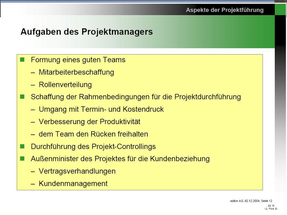 IT-Projektmanagement, Vorlesung Sommersemester 2015 Prof. Dr. Herrad Schmidt SS 15 V2, Folie 33