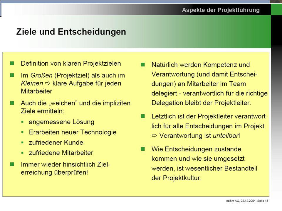 IT-Projektmanagement, Vorlesung Sommersemester 2015 Prof. Dr. Herrad Schmidt SS 15 V2, Folie 35