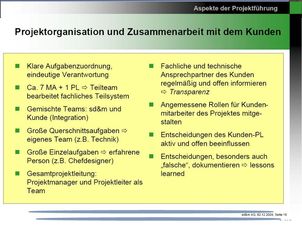 IT-Projektmanagement, Vorlesung Sommersemester 2015 Prof. Dr. Herrad Schmidt SS 15 V2, Folie 36