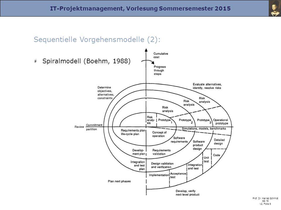 IT-Projektmanagement, Vorlesung Sommersemester 2015 Prof. Dr. Herrad Schmidt SS 15 V2, Folie 5 Sequentielle Vorgehensmodelle (2): Spiralmodell (Boehm,