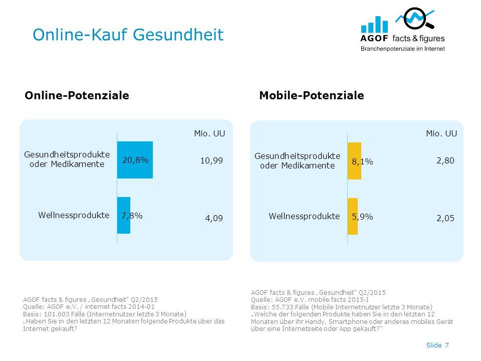 """Online-Kauf Gesundheit Slide 7 Online-PotenzialeMobile-Potenziale AGOF facts & figures """"Gesundheit Q2/2015 Quelle: AGOF e.V."""