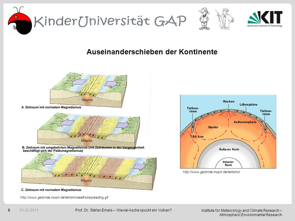 Institute for Meteorology and Climate Research – Atmospheric Environmental Research 17Prof.