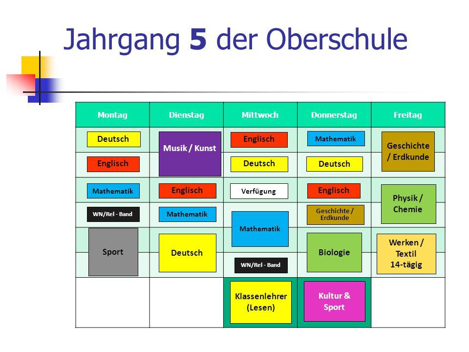 Jahrgang 5 der Oberschule MontagDienstagMittwochDonnerstagFreitag Deutsch Englisch Mathematik Werken / Textil 14-tägig Sport WN/Rel - Band Physik / Ch