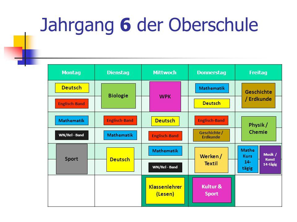 Jahrgang 6 der Oberschule MontagDienstagMittwochDonnerstagFreitag Deutsch Englisch-Band Mathematik Mathe Kurs 14- tägig Werken / Textil Sport WN/Rel -