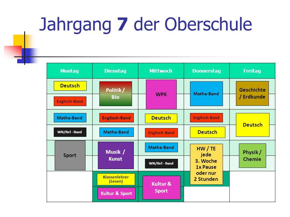 Jahrgang 7 der Oberschule MontagDienstagMittwochDonnerstagFreitag Deutsch Englisch-Band Mathe-Band HW / TE jede 3. Woche 1x Pause oder nur 2 Stunden S