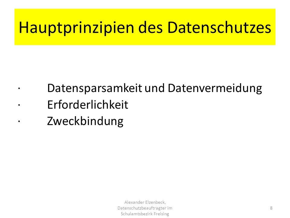 Hauptprinzipien des Datenschutzes · Datensparsamkeit und Datenvermeidung · Erforderlichkeit · Zweckbindung Alexander Elzenbeck, Datenschutzbeauftragte