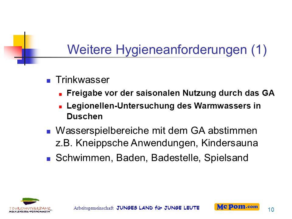 Arbeitsgemeinschaft JUNGES LAND für JUNGE LEUTE Weitere Hygieneanforderungen (1) Trinkwasser Freigabe vor der saisonalen Nutzung durch das GA Legionellen-Untersuchung des Warmwassers in Duschen Wasserspielbereiche mit dem GA abstimmen z.B.