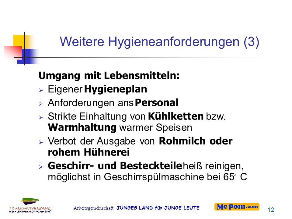 Arbeitsgemeinschaft JUNGES LAND für JUNGE LEUTE Weitere Hygieneanforderungen (3) Umgang mit Lebensmitteln:  Eigener Hygieneplan  Anforderungen ans P