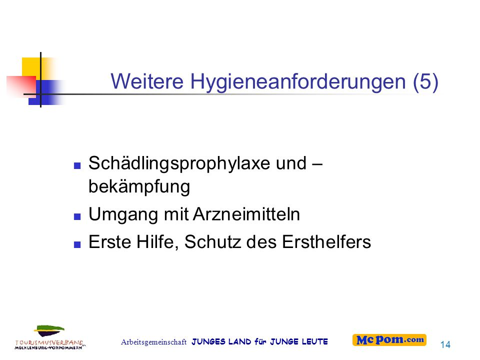 Arbeitsgemeinschaft JUNGES LAND für JUNGE LEUTE Weitere Hygieneanforderungen (5) Schädlingsprophylaxe und – bekämpfung Umgang mit Arzneimitteln Erste Hilfe, Schutz des Ersthelfers 14
