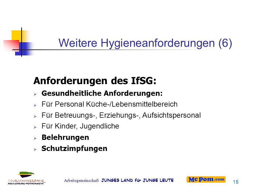 Arbeitsgemeinschaft JUNGES LAND für JUNGE LEUTE Weitere Hygieneanforderungen (6) Anforderungen des IfSG:  Gesundheitliche Anforderungen:  Für Person