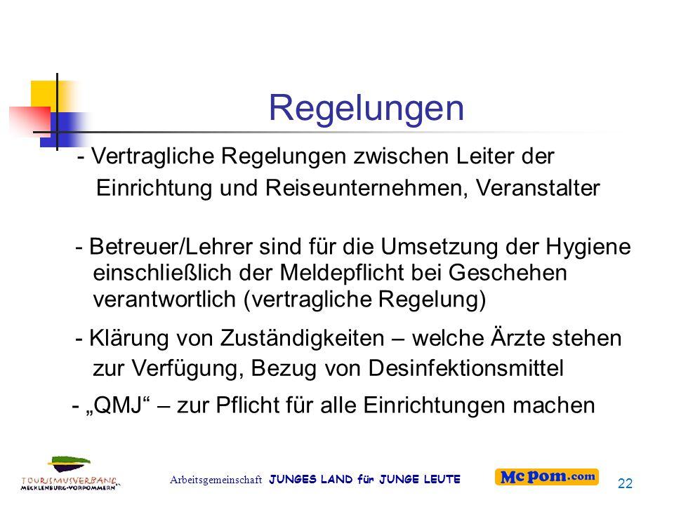 Arbeitsgemeinschaft JUNGES LAND für JUNGE LEUTE Regelungen - Vertragliche Regelungen zwischen Leiter der Einrichtung und Reiseunternehmen, Veranstalte
