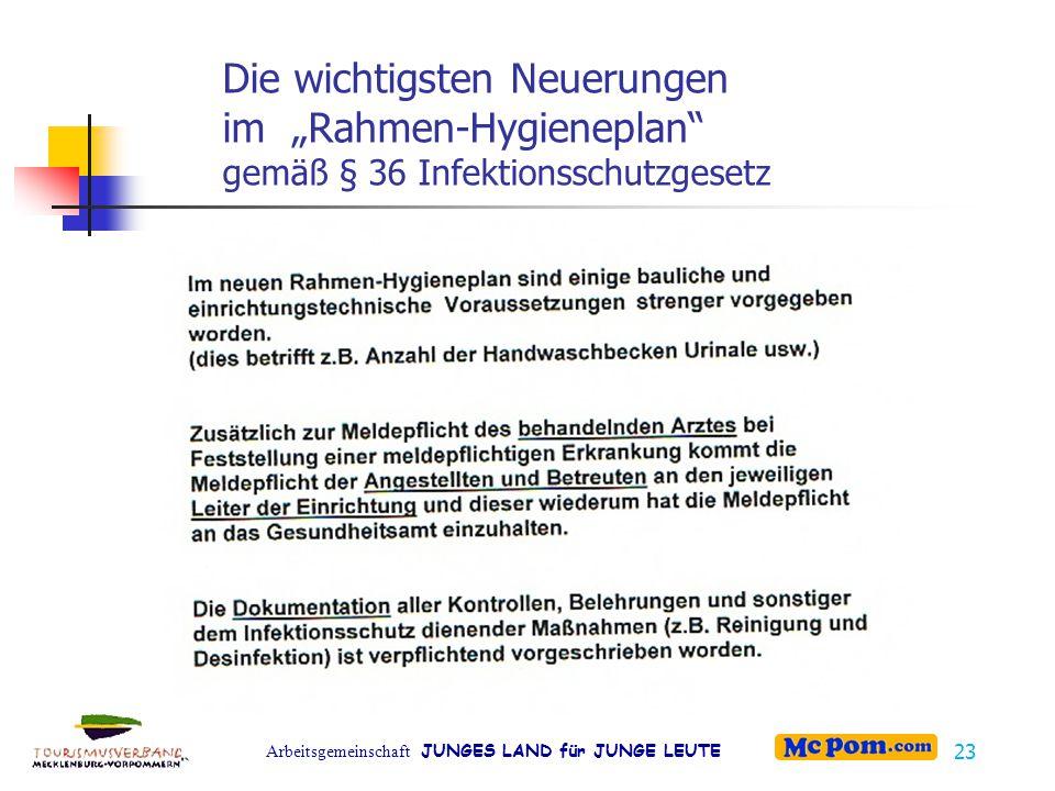 """Arbeitsgemeinschaft JUNGES LAND für JUNGE LEUTE 23 Die wichtigsten Neuerungen im """"Rahmen-Hygieneplan"""" gemäß § 36 Infektionsschutzgesetz"""