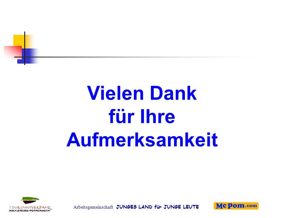 Arbeitsgemeinschaft JUNGES LAND für JUNGE LEUTE Vielen Dank für Ihre Aufmerksamkeit