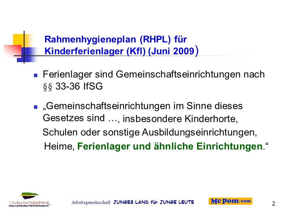 Arbeitsgemeinschaft JUNGES LAND für JUNGE LEUTE 2 Rahmenhygieneplan (RHPL) für Kinderferienlager (Kfl) (Juni 2009 ) Ferienlager sind Gemeinschaftseinr