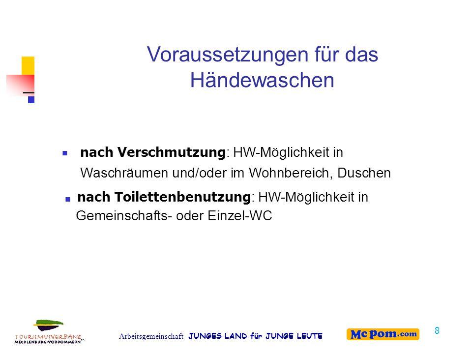 Arbeitsgemeinschaft JUNGES LAND für JUNGE LEUTE Voraussetzungen für das Händewaschen nach Verschmutzung : HW-Möglichkeit in Waschräumen und/oder im Wo