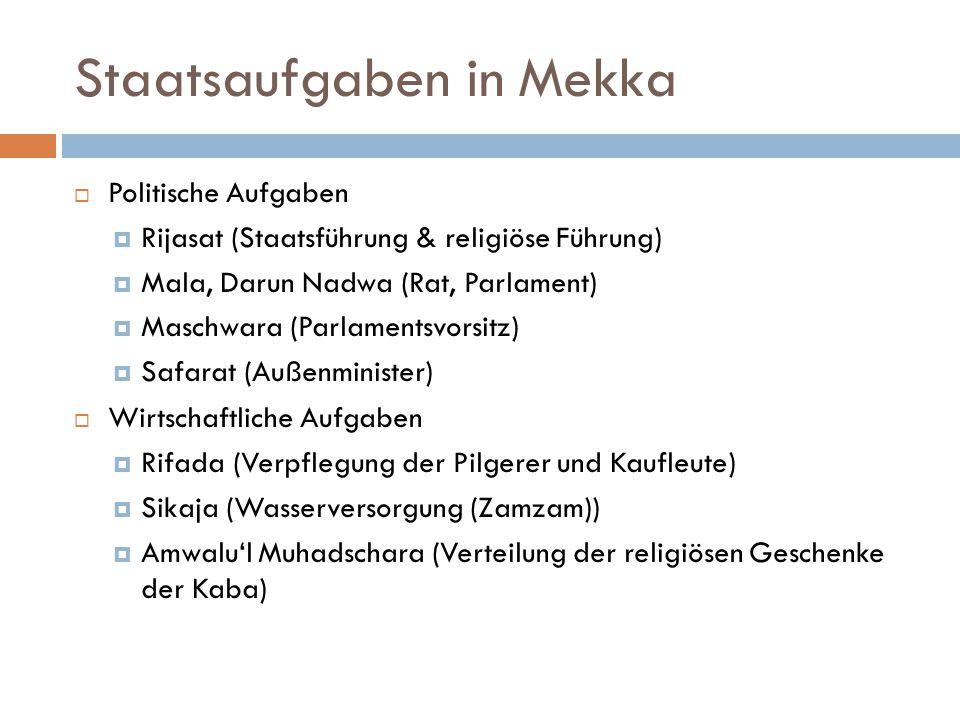 Staatsaufgaben in Mekka  Politische Aufgaben  Rijasat (Staatsführung & religiöse Führung)  Mala, Darun Nadwa (Rat, Parlament)  Maschwara (Parlamen