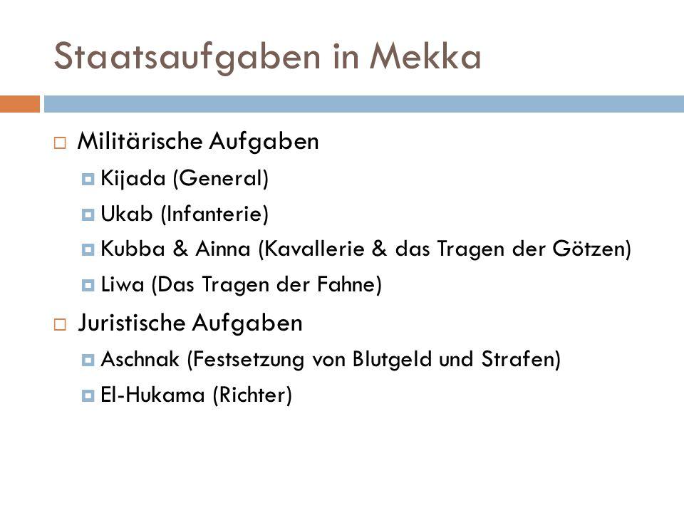 Staatsaufgaben in Mekka  Militärische Aufgaben  Kijada (General)  Ukab (Infanterie)  Kubba & Ainna (Kavallerie & das Tragen der Götzen)  Liwa (Da