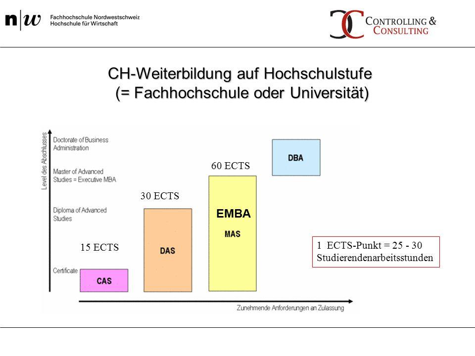 CH-Weiterbildung auf Hochschulstufe (= Fachhochschule oder Universität) 15 ECTS 30 ECTS 60 ECTS 1 ECTS-Punkt = 25 - 30 Studierendenarbeitsstunden EMBA