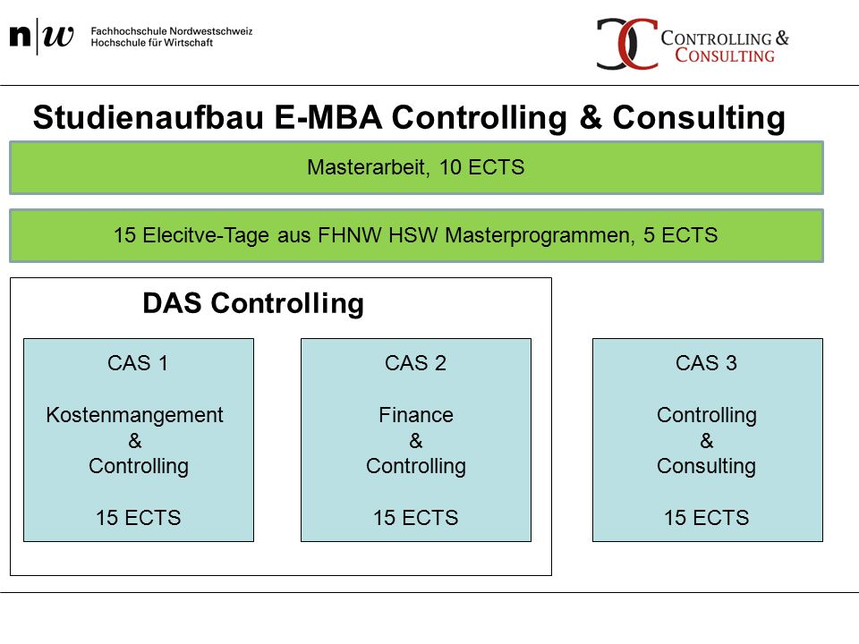 15 Elecitve-Tage aus FHNW HSW Masterprogrammen, 5 ECTS Studienaufbau E-MBA Controlling & Consulting CAS 1 Kostenmangement & Controlling 15 ECTS CAS 2 Finance & Controlling 15 ECTS DAS Controlling CAS 3 Controlling & Consulting 15 ECTS Masterarbeit, 10 ECTS