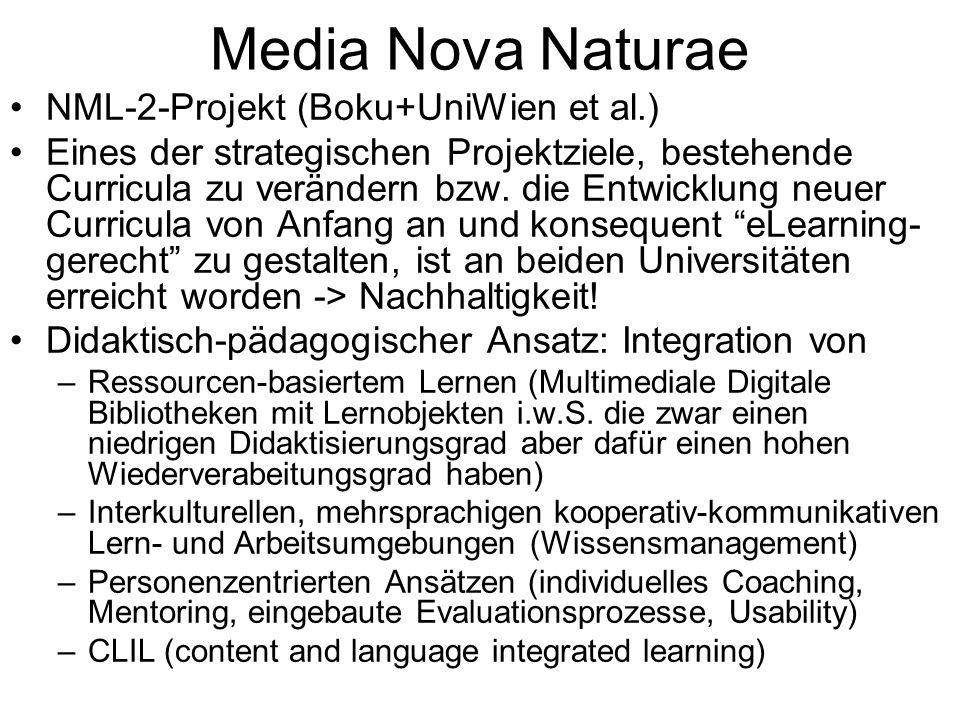 Media Nova Naturae NML-2-Projekt (Boku+UniWien et al.) Eines der strategischen Projektziele, bestehende Curricula zu verändern bzw.