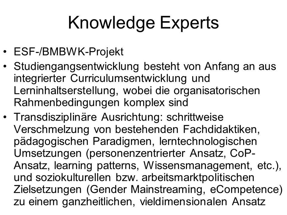 Knowledge Experts ESF-/BMBWK-Projekt Studiengangsentwicklung besteht von Anfang an aus integrierter Curriculumsentwicklung und Lerninhaltserstellung, wobei die organisatorischen Rahmenbedingungen komplex sind Transdisziplinäre Ausrichtung: schrittweise Verschmelzung von bestehenden Fachdidaktiken, pädagogischen Paradigmen, lerntechnologischen Umsetzungen (personenzentrierter Ansatz, CoP- Ansatz, learning patterns, Wissensmanagement, etc.), und soziokulturellen bzw.